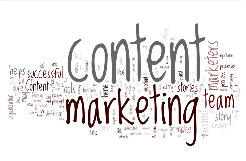 content-marketing-wordmap