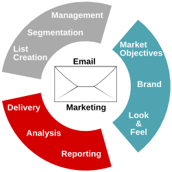 email-marketing-logo-small